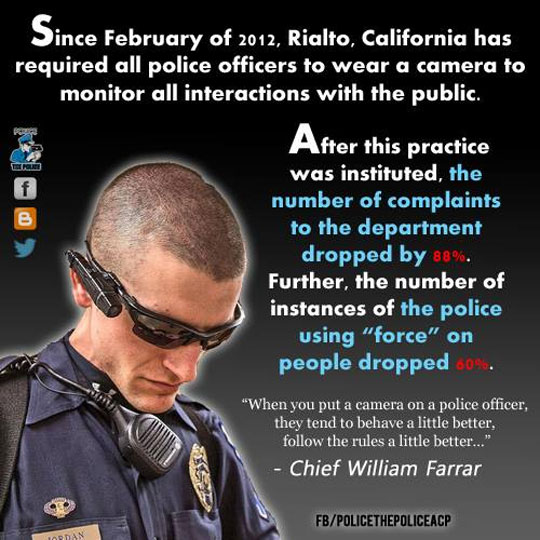 cool-police-camera-complaints-dropped