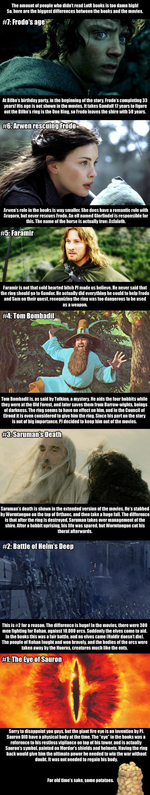 To all LotR 'fans' out there…