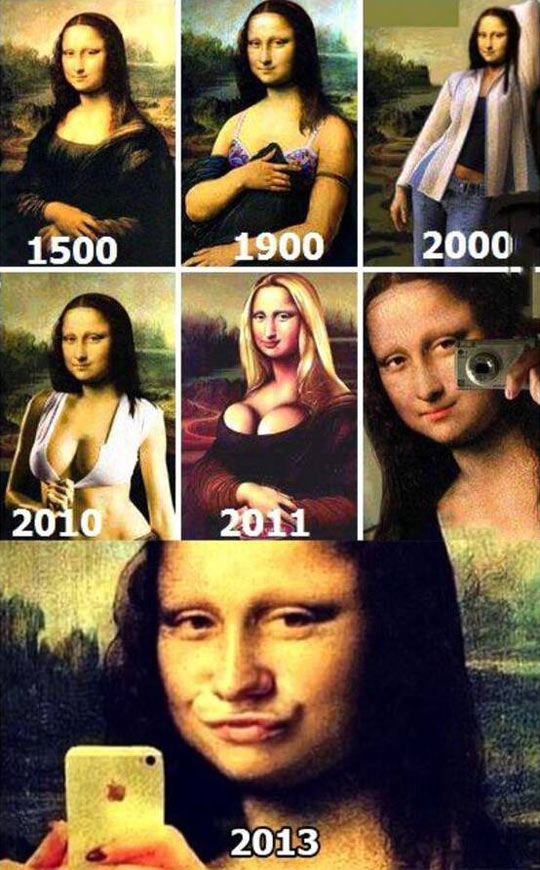 Mona Lisa through the years…