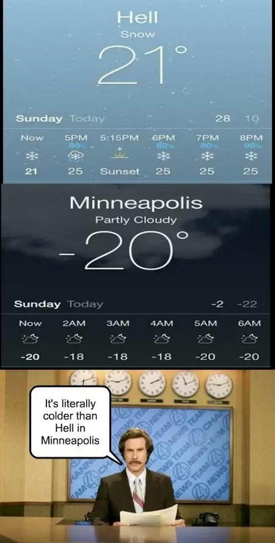 Literally colder…