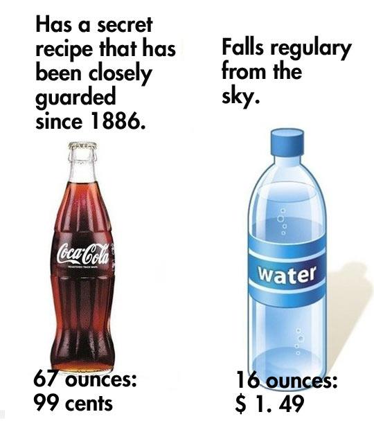 Cola Cola vs. water…