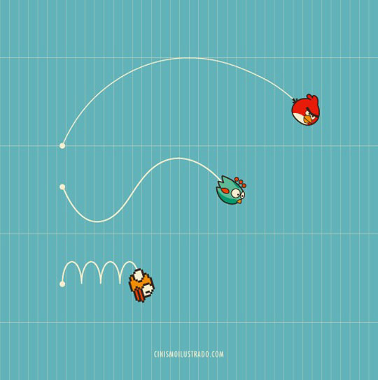 App Store bird games in a nutshell…