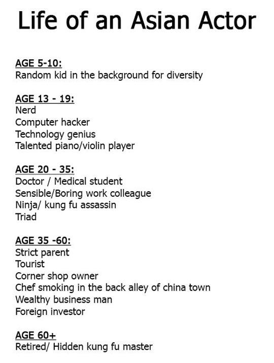 Life of an Asian actor…