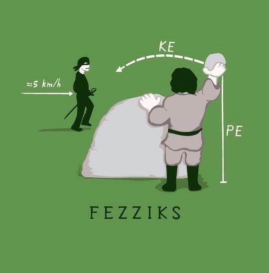 Fezziks…