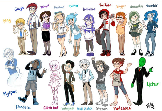 Websites drawn as characters…