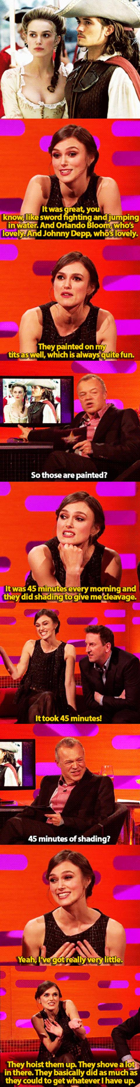 Keira Knightley is a canvas…