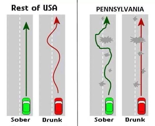 Driving in Pennsylvania…