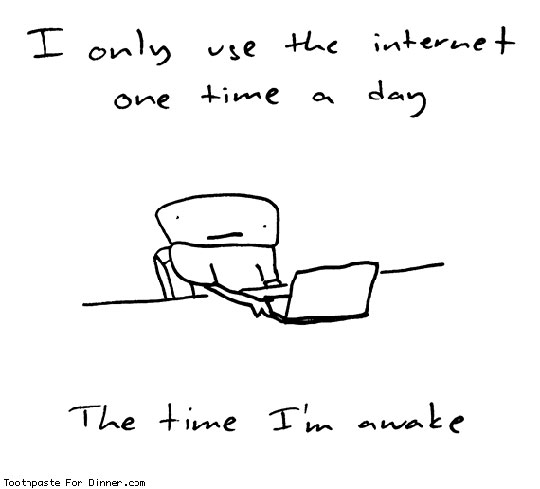 My use of the Internet…