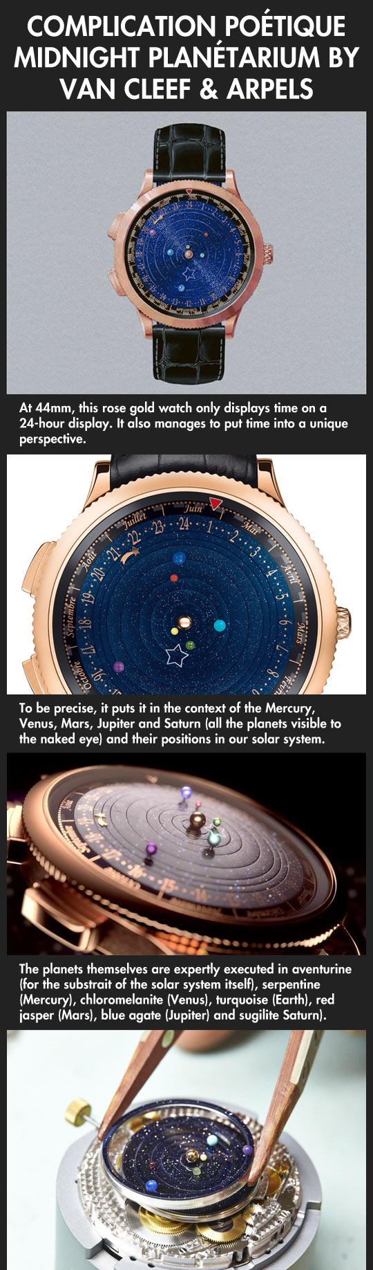 A planetarium for your wrist...