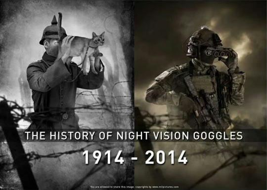 Evolution of night vision goggles…