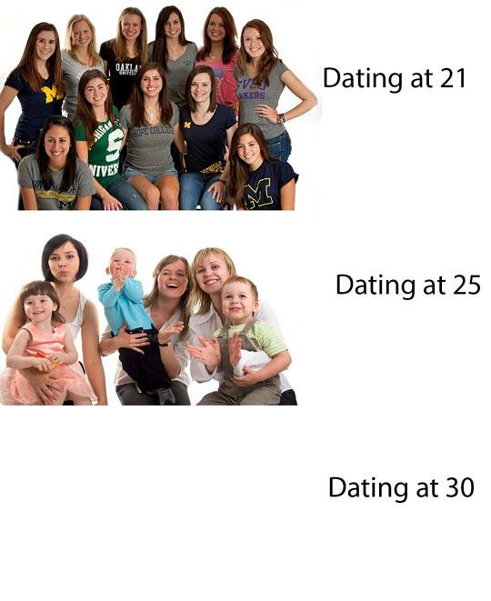 Dating gets even harder…