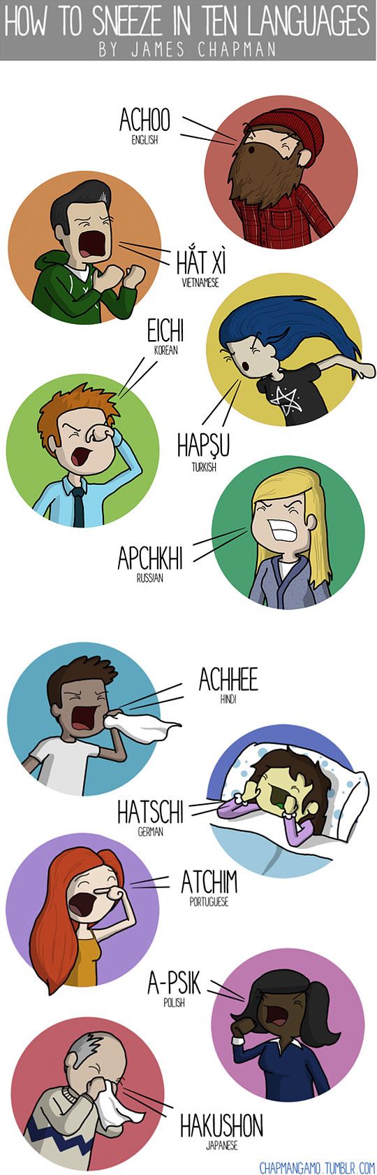 funny-how-sneeze-languages-cartoon
