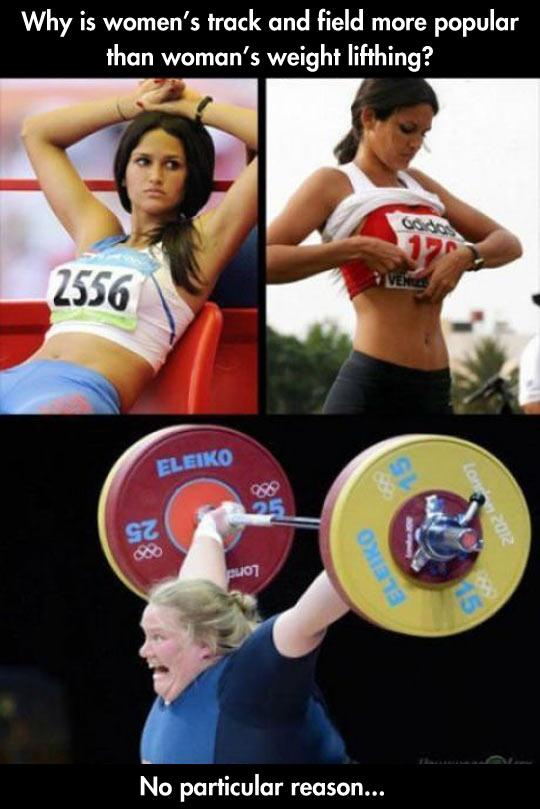 Most popular women's sport…