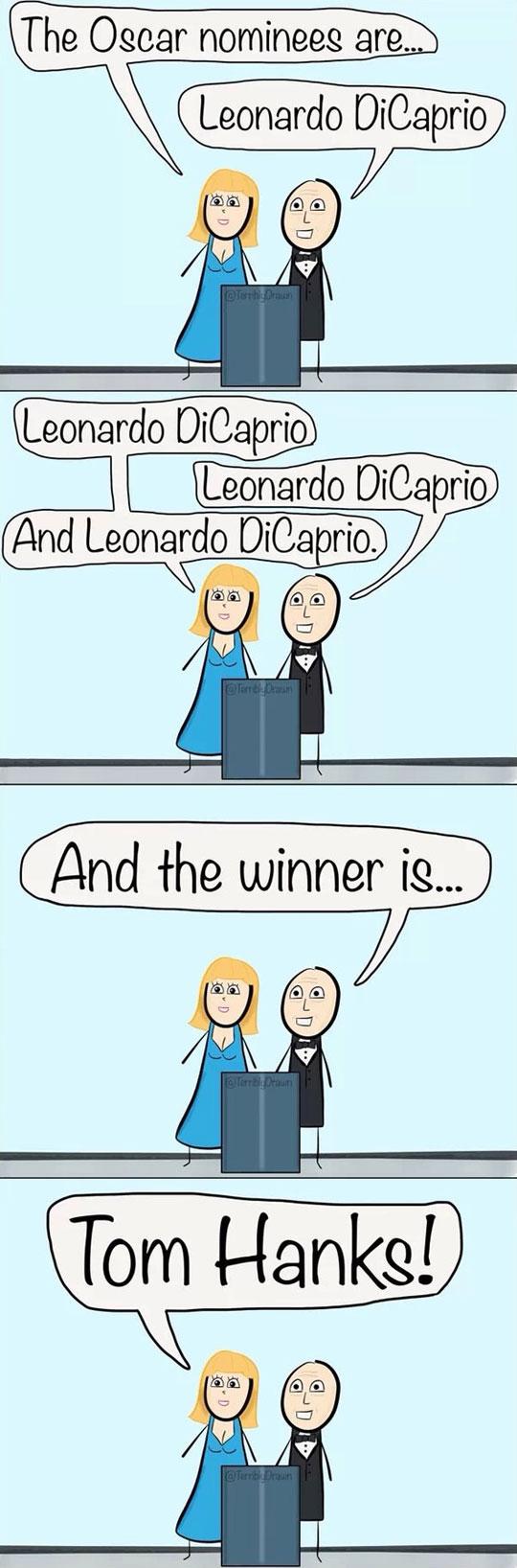 Leo at the Oscars…