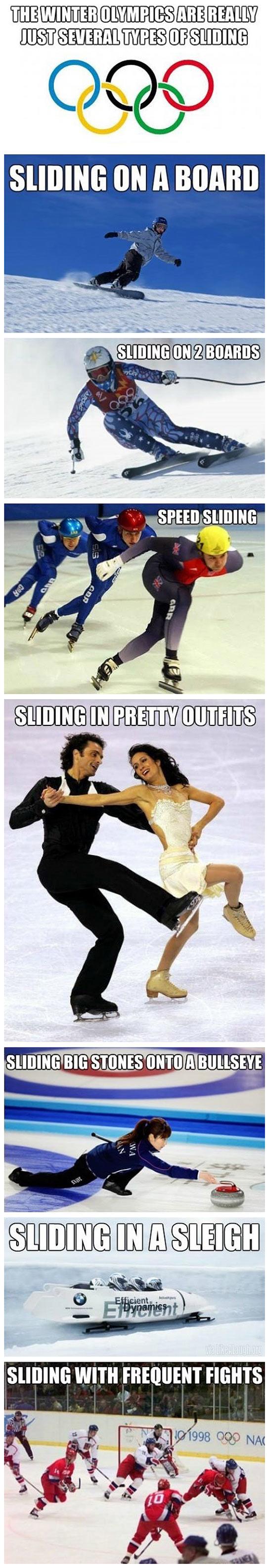 Winter Olympics…