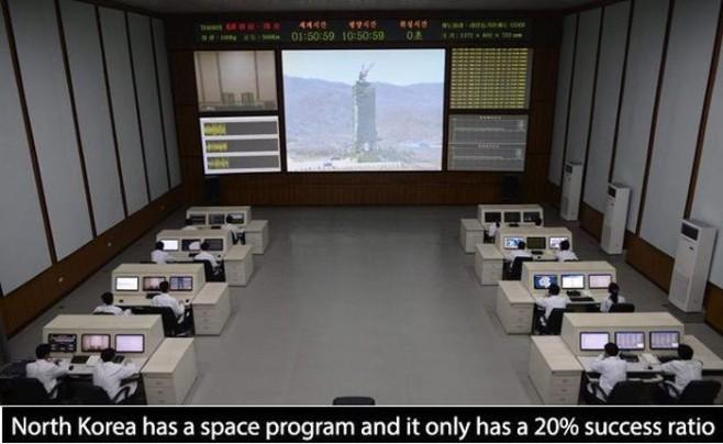 norkor-rocket