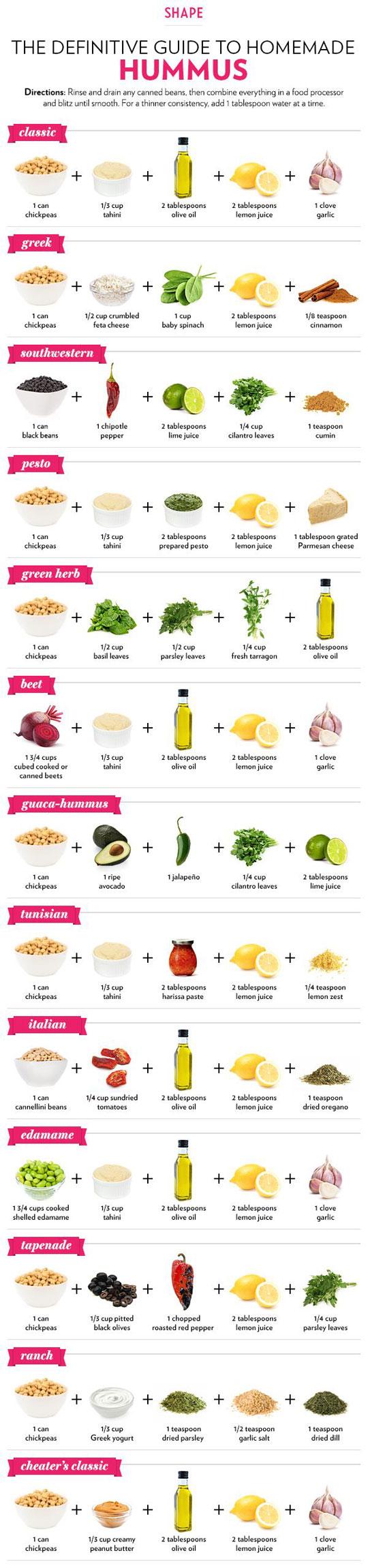 Amazing ways to make humus…