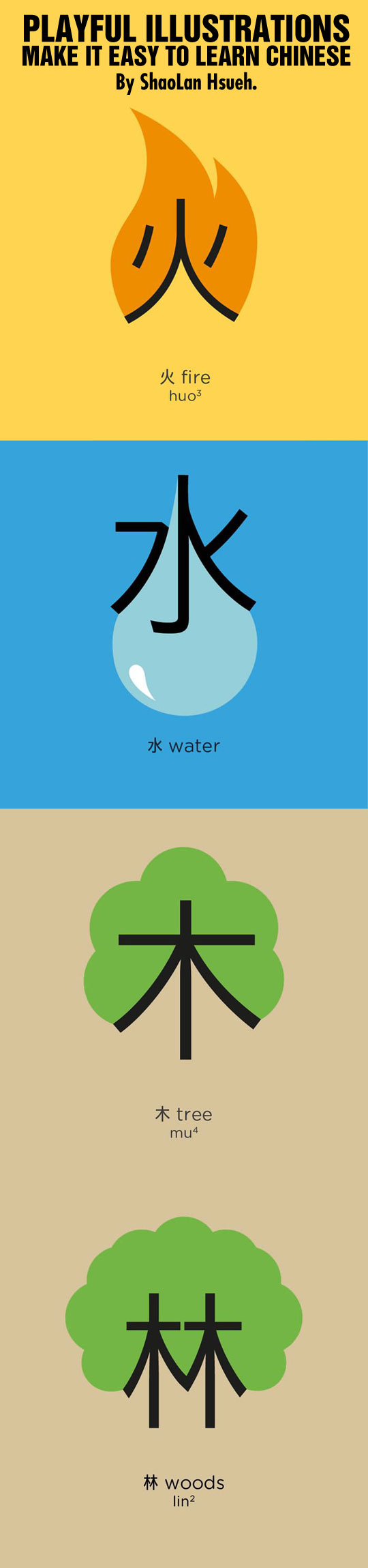 Playful illustrations make it easy to learn Chinese...