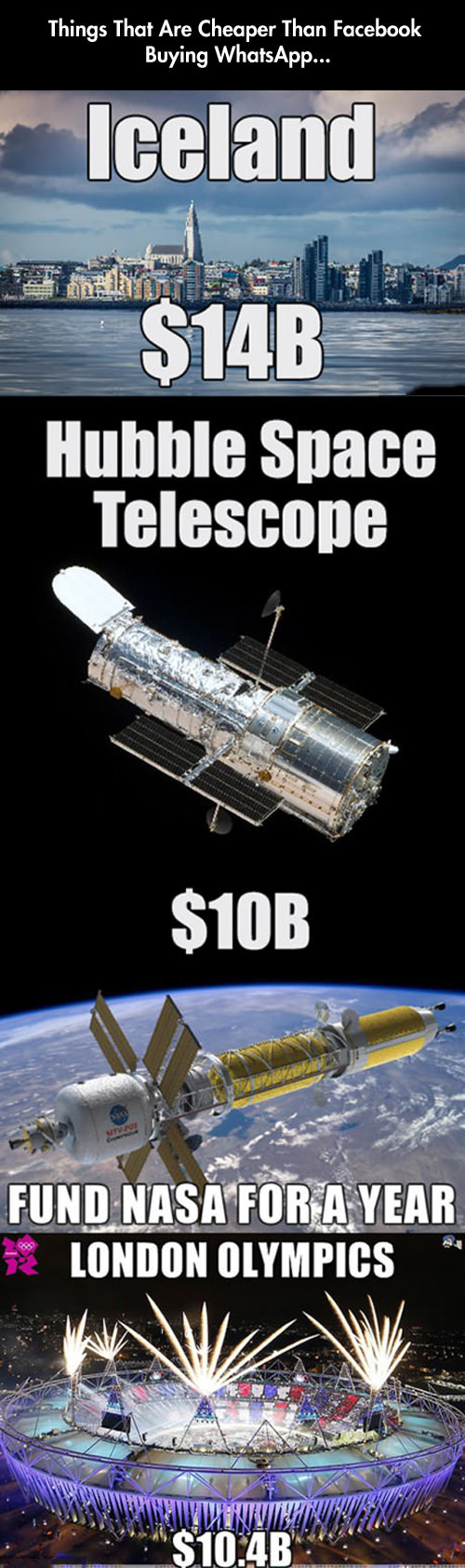 They could fund Nasa for close to two years...