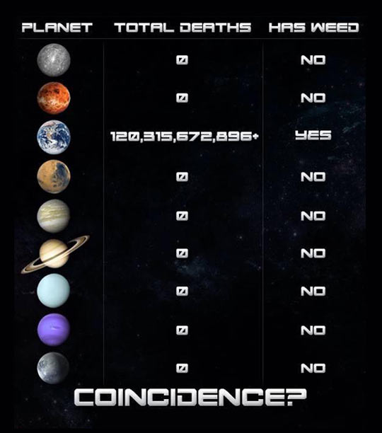 funny-Earth-planet-chart-herbal-coincidence