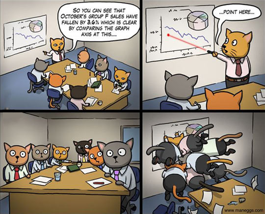 funny-business-cats-meeting-axis-cartoon