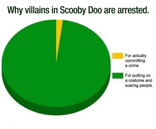 Classic Scooby Doo Episode
