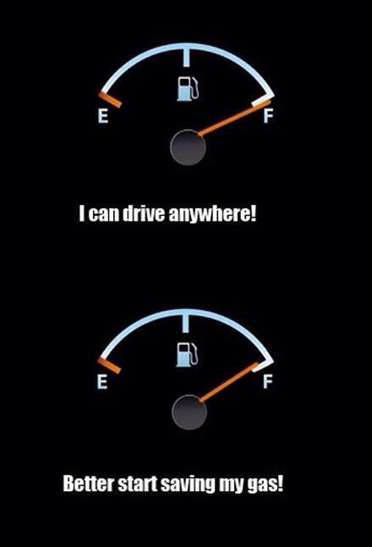 My thought process on gas…