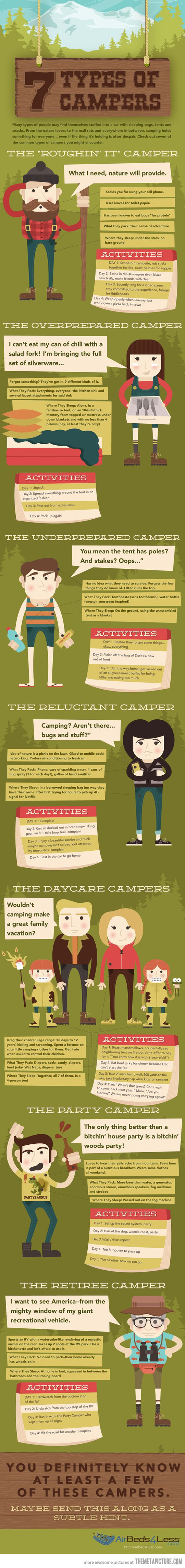 funny-infographic-types-campers