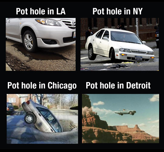 Pot Holes In Different Regions