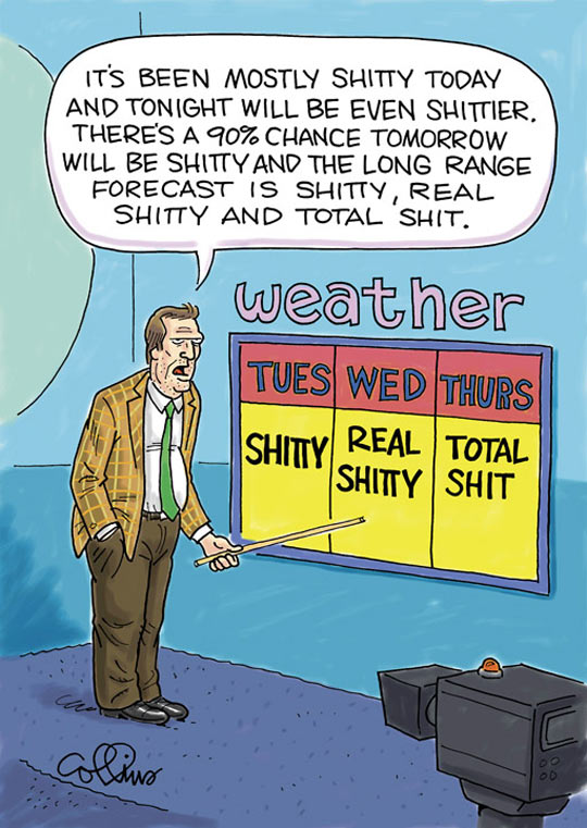 The most accurate weather forecast…
