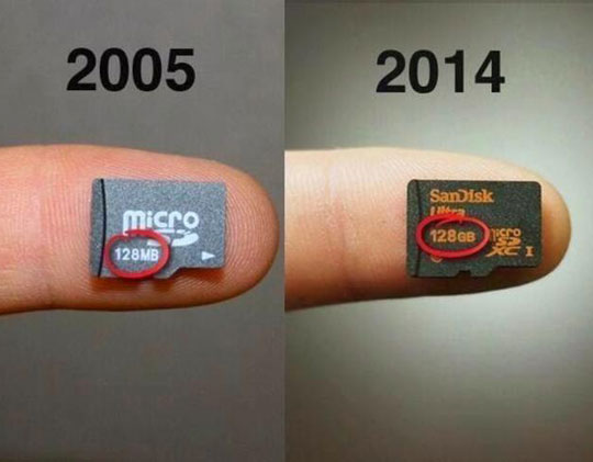 cool-memory-size-time-SanDisk