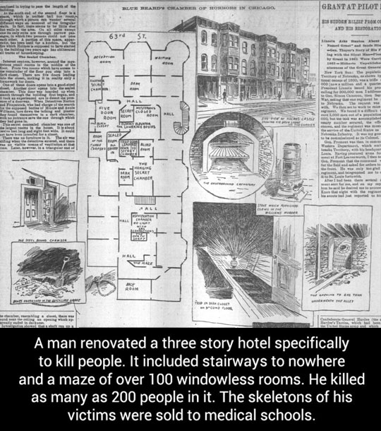 The Frightening Story of H. H. Holmes