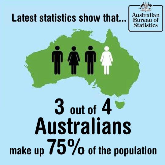 Australia, You Don't Say