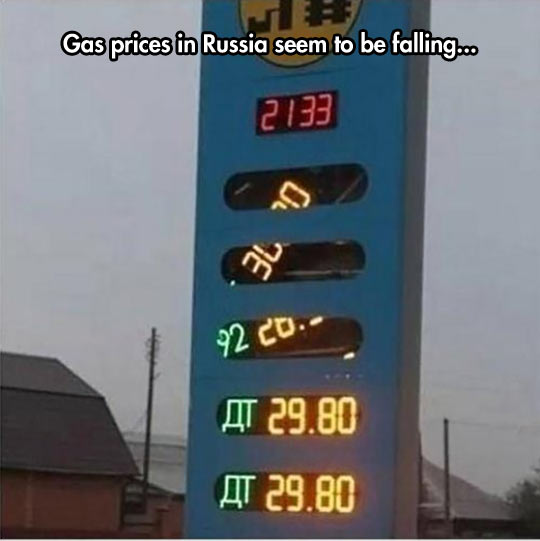 Gas Prices In Russia