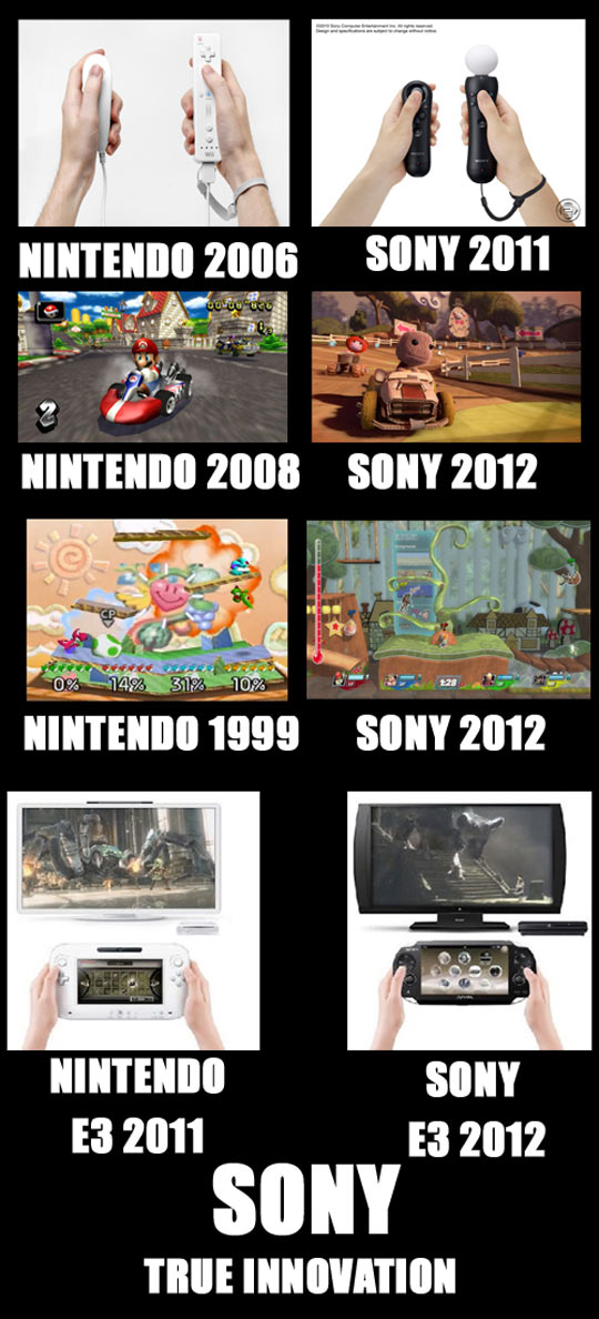Sony Is So Phoney