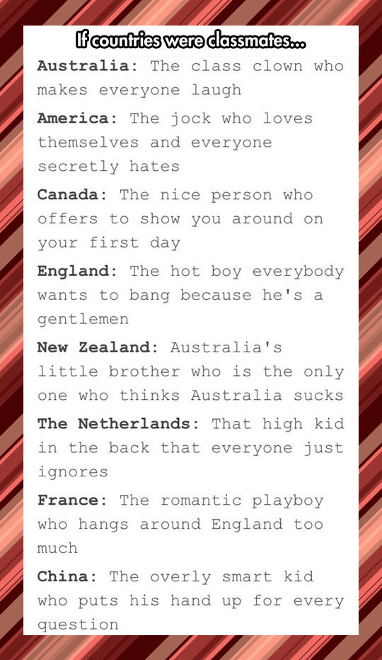 Which Country Are You?