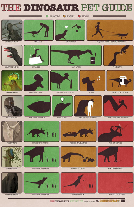 funny-dinosaur-pet-guide-drawing