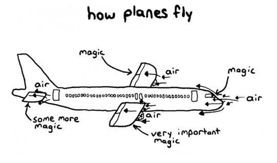 funny-how-planes-fly-magic-cartoon