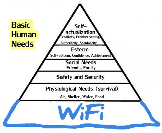 Maslow's Modern Hierarchy Of Needs