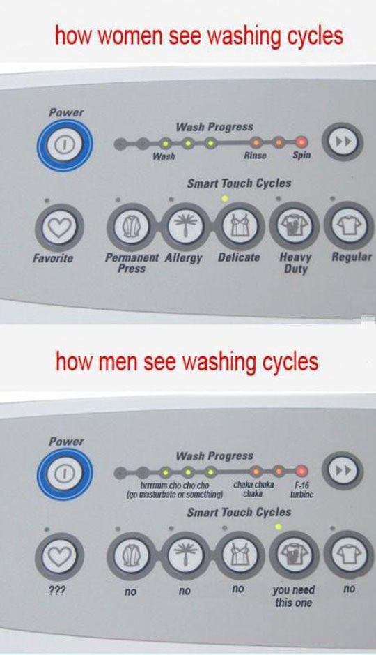 I Wish It Had Only One Button That Said 'Wash'