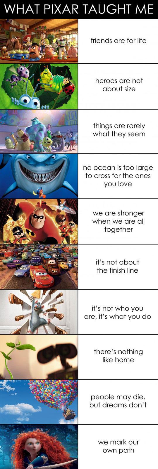 What Pixar Taught Me