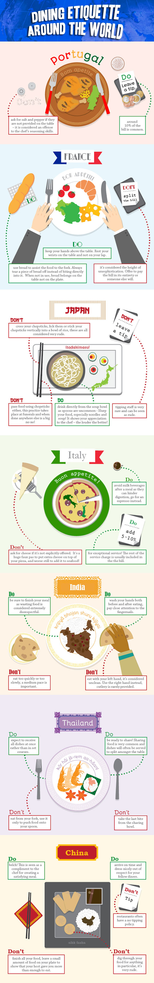 cool-dining-etiquette-around-world-plate
