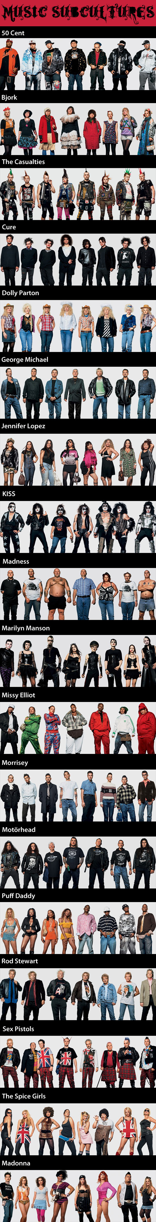 cool-music-subcultures-Madonna-Bjork