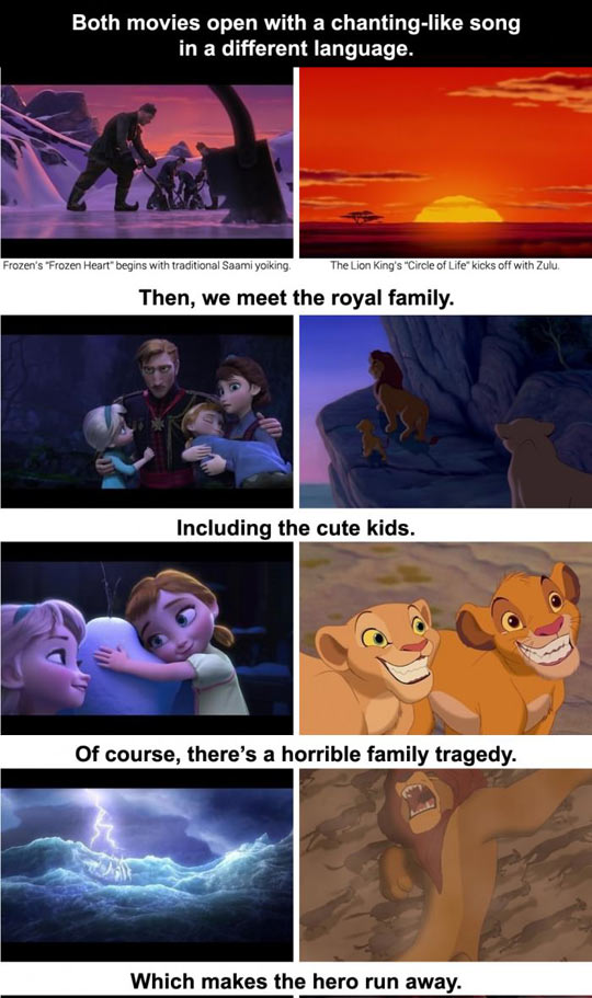 Frozen And Lion King Are The Same Movie