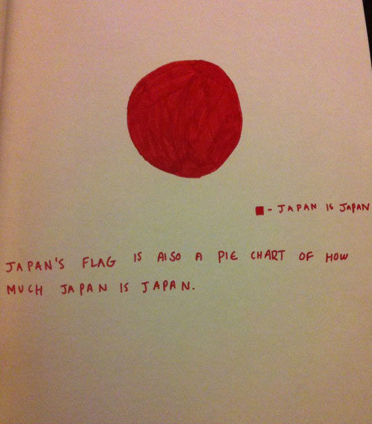 funny-Japan-flag-pie-chart
