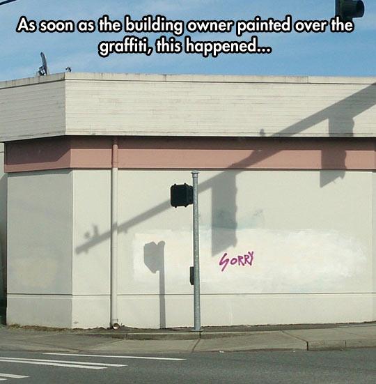 Canadian Street Artists