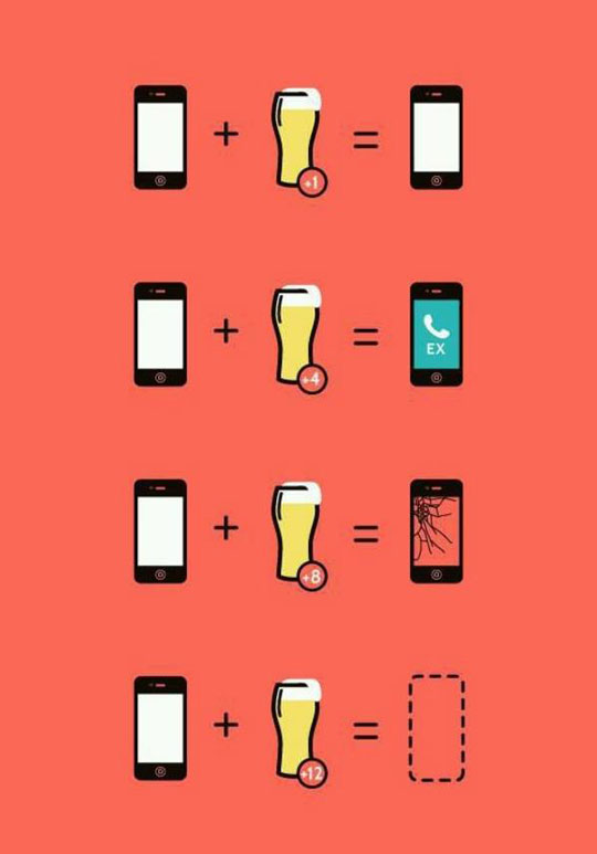 Behind The Logic Of Phone And Beer