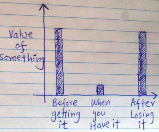 funny-chart-value-something-before-after