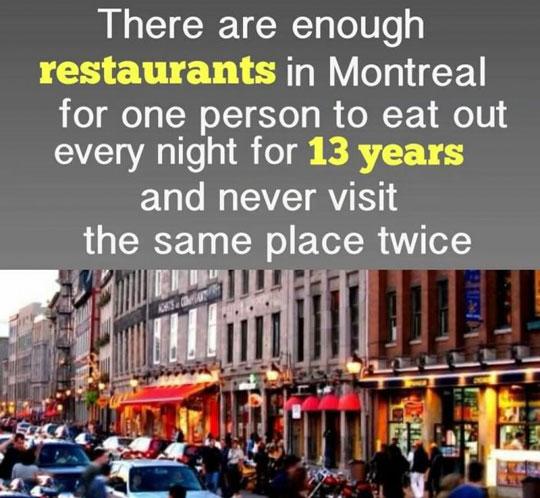 The Restaurant City
