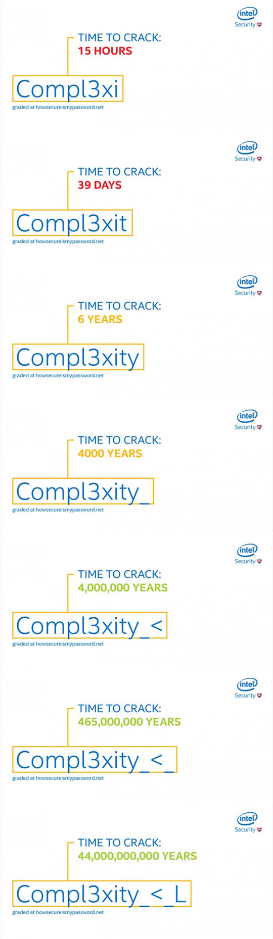 funny-crack-password-complexity-time-Intel